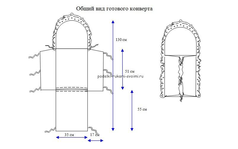 Как сшить самой конверт-трансформер 9918