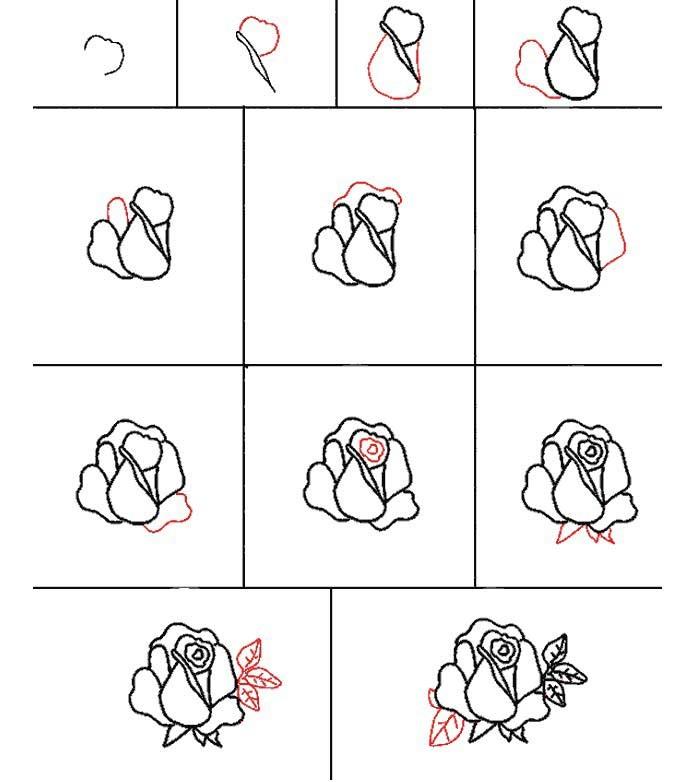 Как связать рисунок спицами для начинающих